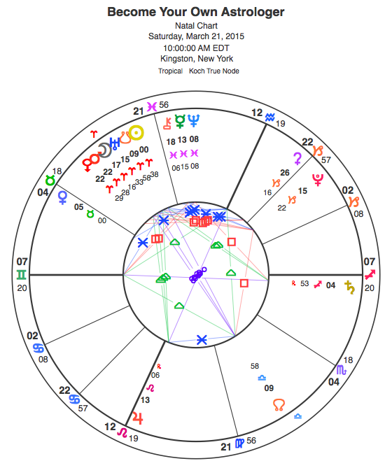 Become Your Own Astrologer Resources Planet Waves Astrology By